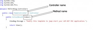 Figure 3 - Naming structure inside controllers
